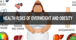 Health risks of Overweight and Obesity