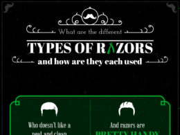 Different types of razors IG V2