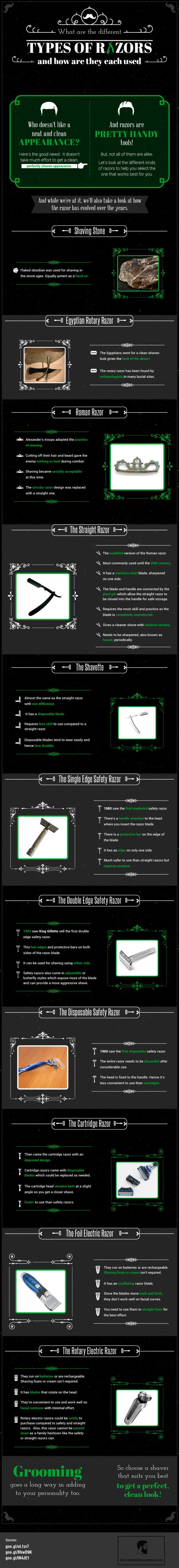 Different types of razors IG V2