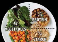 Create a Healthy Plate