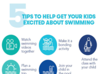 Swimming Infographic